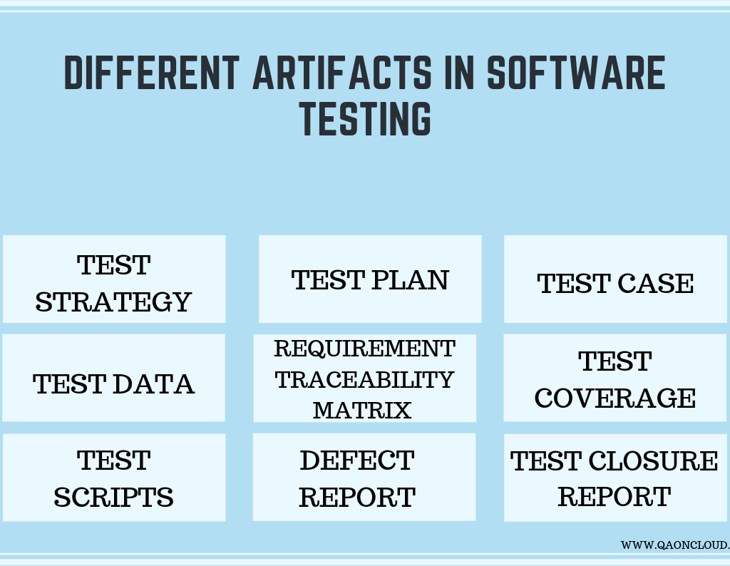 TEST ARTIFACTS IN SOFTWARE TESTING