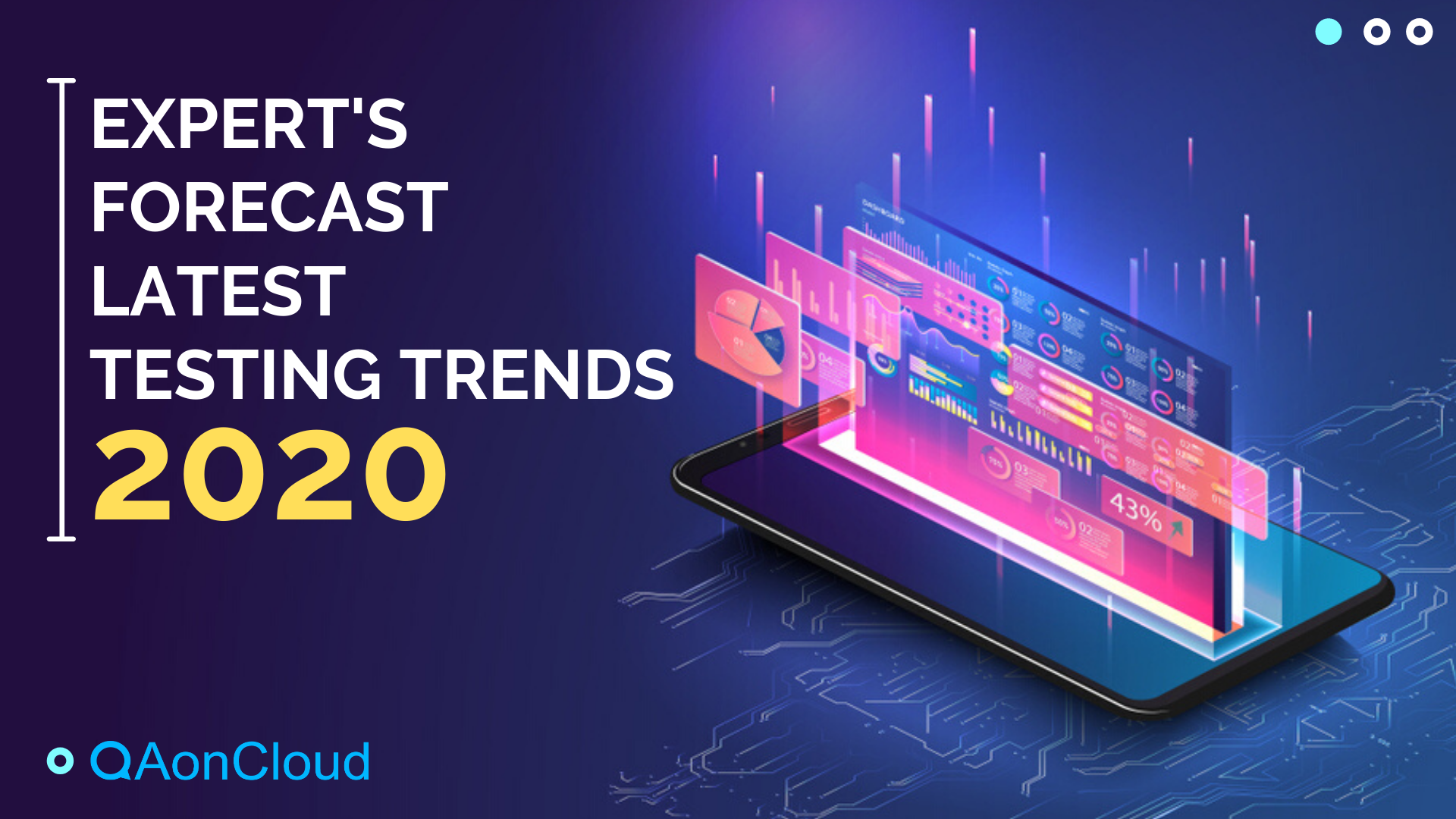 latest testing trends 2020