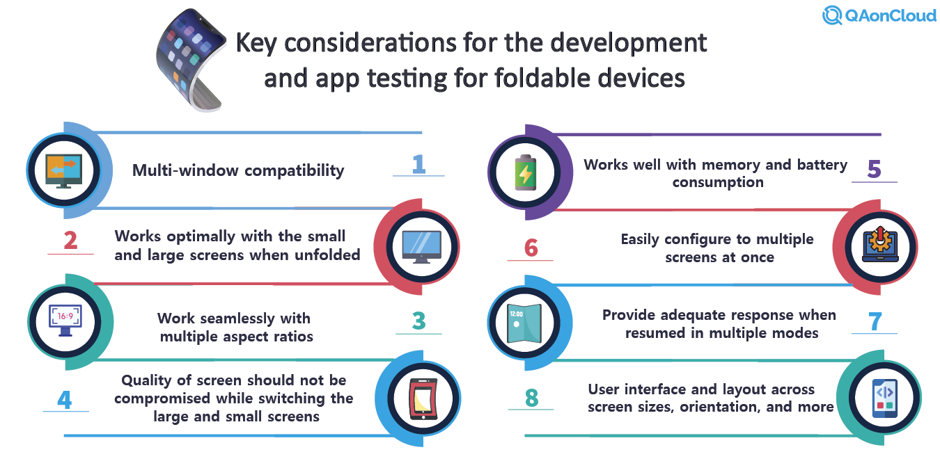 foldable phone device testing infographics